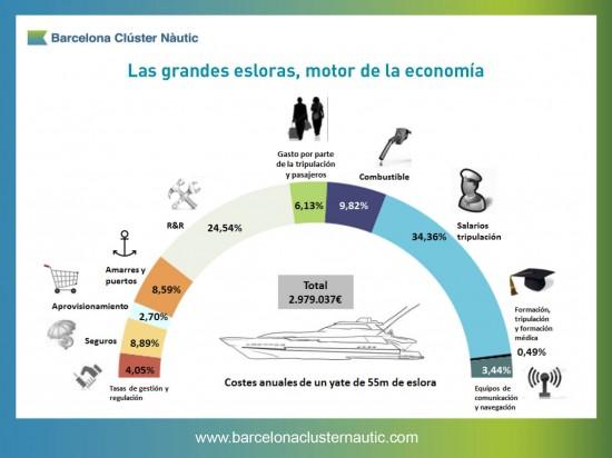 gastos_anuales_yate